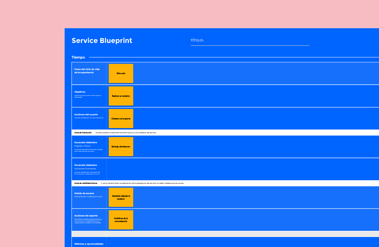 resource_min-cover-serviceblueprint